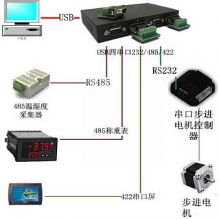 USB转485